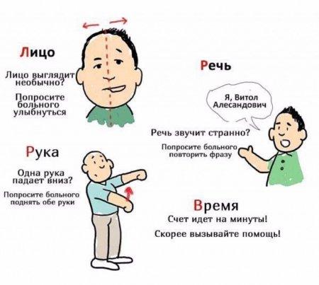 Photo of Три основных приема распознавания симптомов инсульта